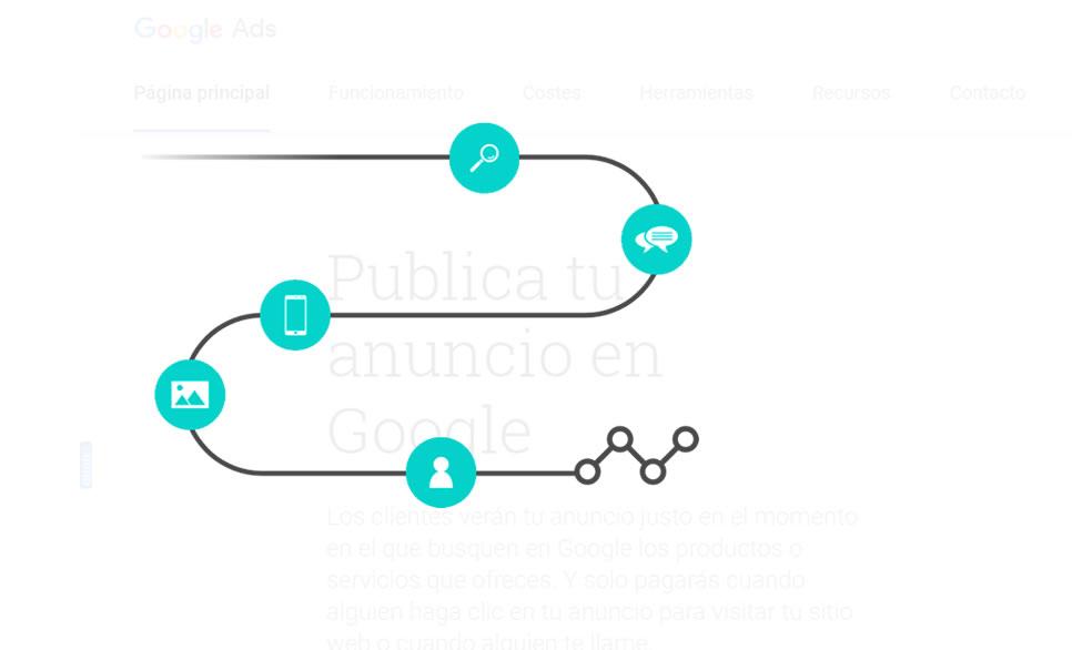 proceso adwords alquileweb